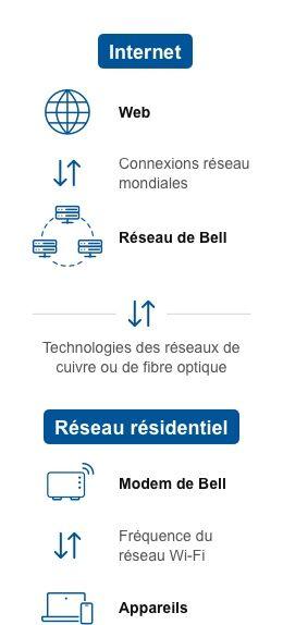 01_internet_environment_mobile_FR