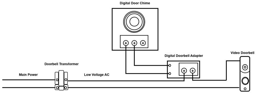 doorbell2_EN