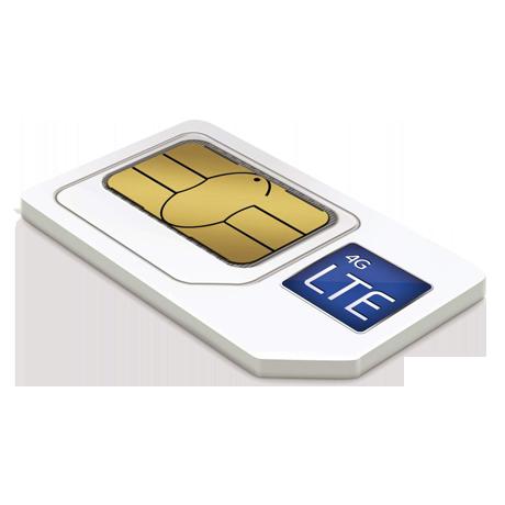 NFC SIM/Micro SIM combo card
