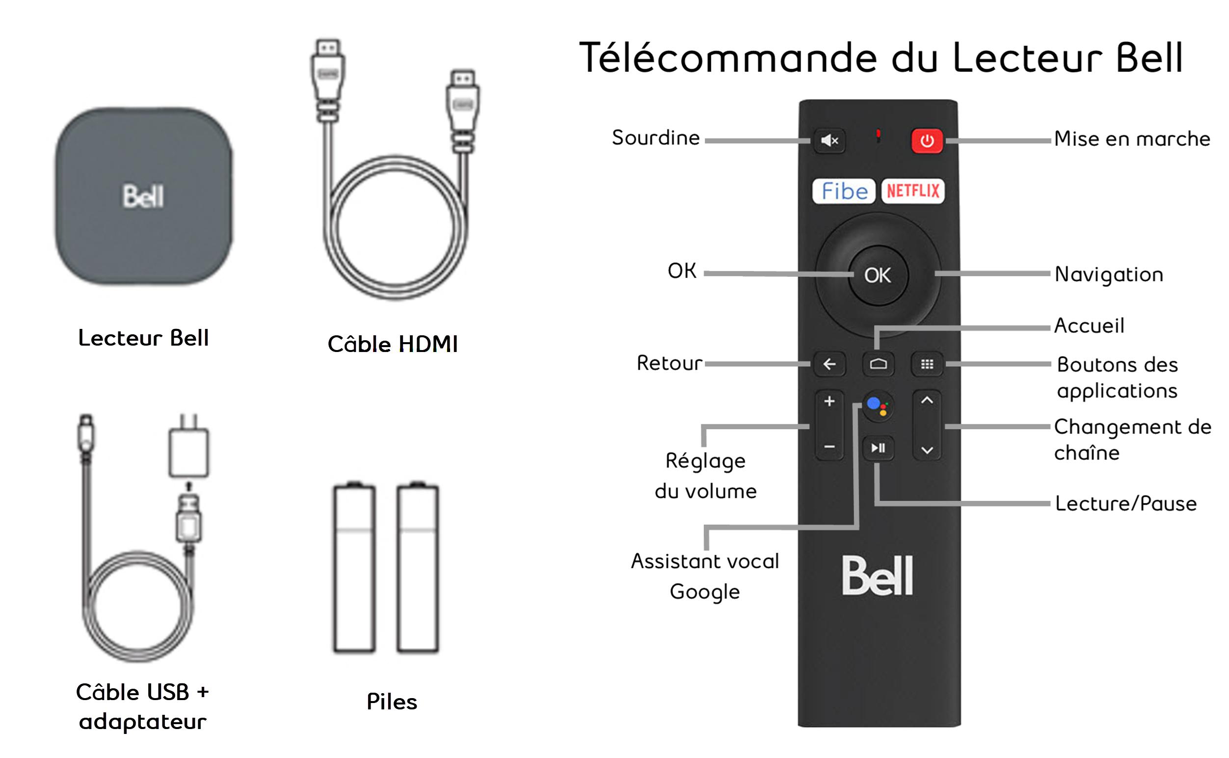 bell streamer