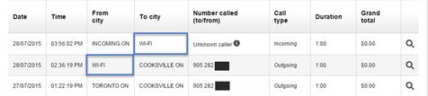 Wi-fi_calling_FAQ_image