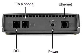 arrière du modem Nortel Networks