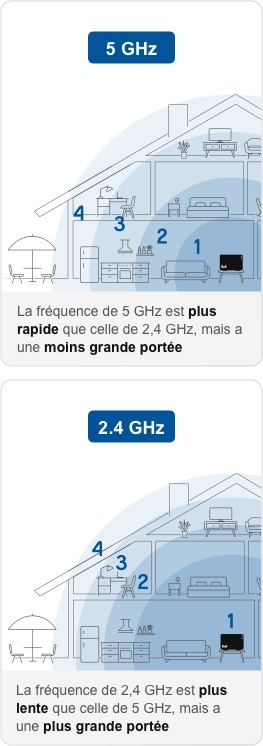 mte-wifi-strength-mobile-fr