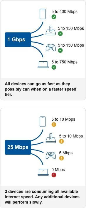 mte-wifi-rate-mobile-en
